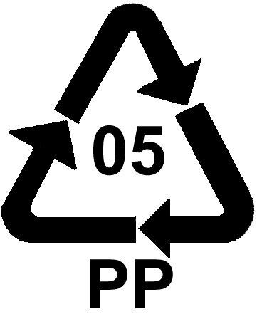 Prodotto Riciclabile
