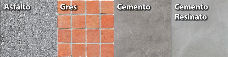 Ruote per Asfalto, Gres, Cemento e Cemento Resinato