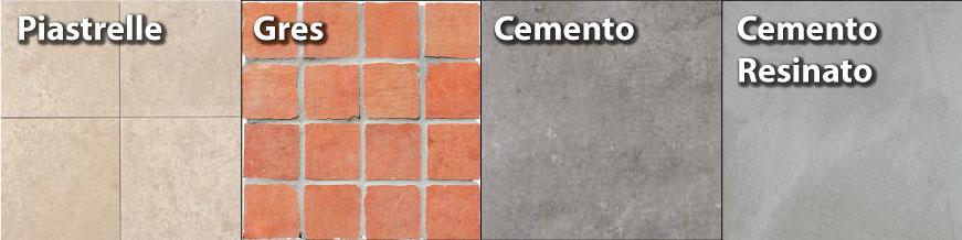Ruote per Piastrelle, Gres, Cemento e Cemento Resinato